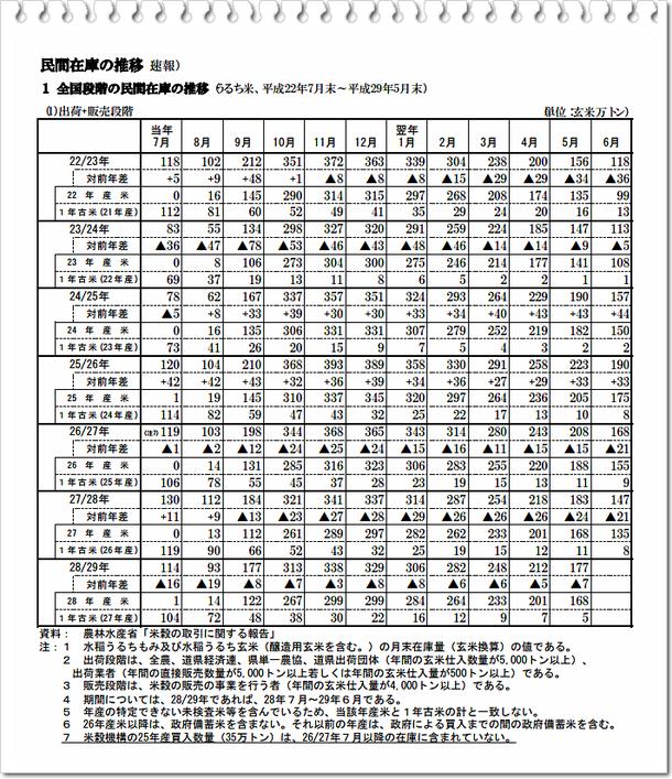 農林水産省公式ホームページ(速報)より!
