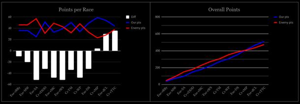 遷移グラフ