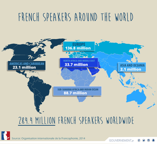 Travelling to french speaking countries french courses in travelling to french speaking countries gumiabroncs Gallery