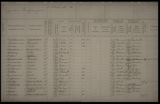 Bevolkingsregister Bijzondere Strafgevangenis 1900-1919