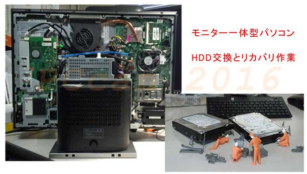 中野区でのHDD交換とリカバリ作業、PCcanサービスのイメージ図です。