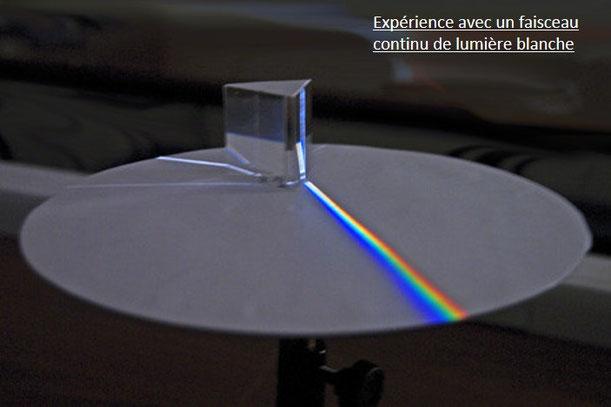 Dispersion de la lumière blanche par un prisme en flint