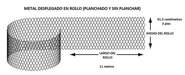 METAL DESPLEGADO EN ROLLO PLANCHADO MEDIDAS