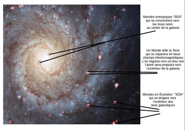 Spirale galactique