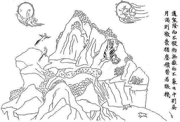 Impermanence universelle. Petrucci, Kou K'ai-tche.