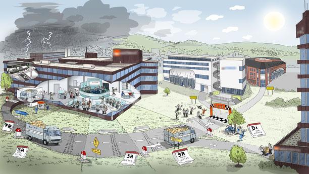 Der Betrachter sieht vor sich einen Unternehmenskomplex. Dargestellt werden die betrieblichen Strukturen durch ein Wimmelbild vom Illustrator Hannes Mercker.