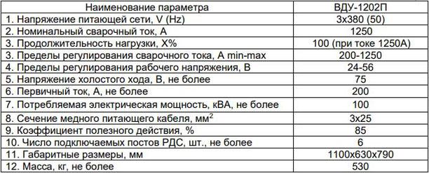 ВДУ-1202П характеристики