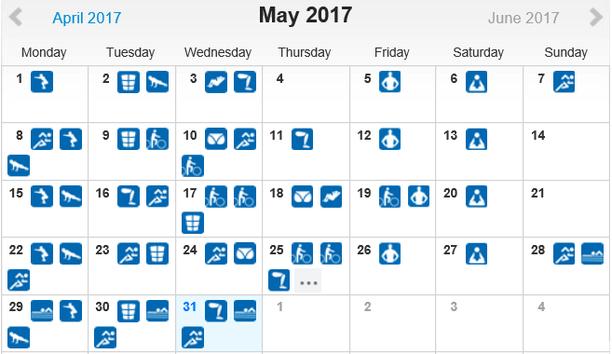 freaky routine, tägliche Übungen, Projekt 100, runtastic, Statistik Mail 2017