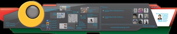 Interactive Resume Conceptual A