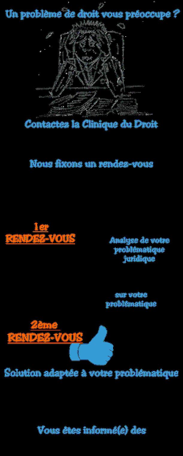 Fonctionnement de la Clinique du Droit des Affaires Nice Côte d'Azur