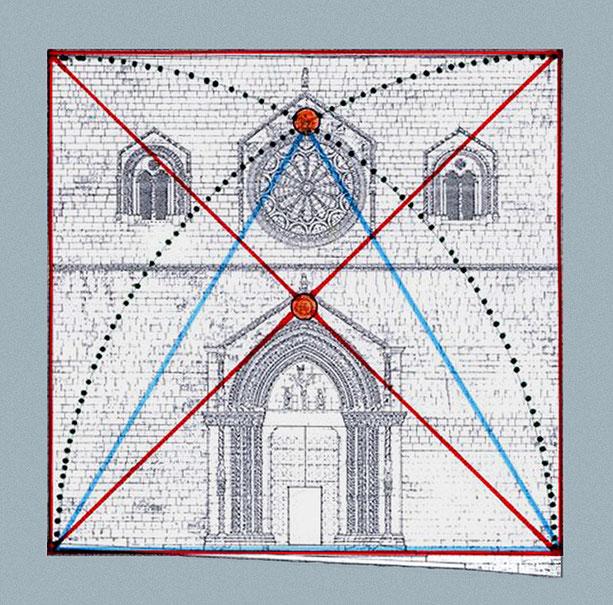 L'Agnello crucifero centro e vertice della facciata: il 1° Agnello si trova all'intersezione delle diagonali della facciata quadrata; il 2° Agnello, al vertice del triangolo equilatero, avente per base il lato del quadrato posto a terra [dis. F. Valente]