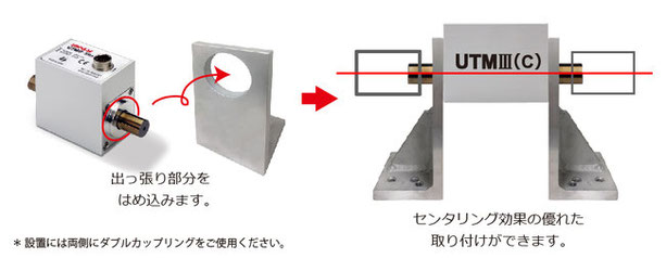 UTM3 UTMⅢ インローオプション センタリング効果