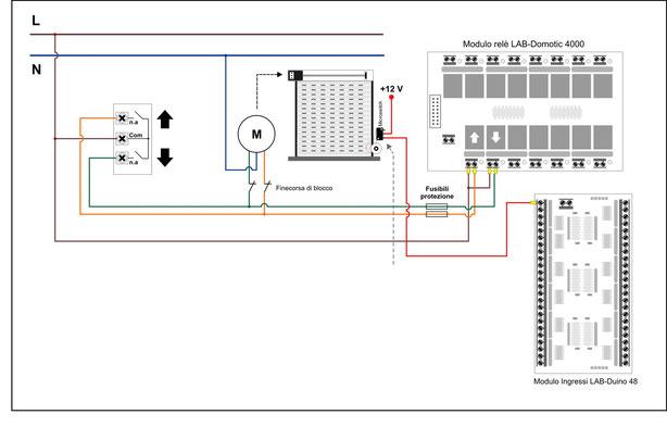Schemi Elettrici App : Schemi elettrici collegamento serrande labdomotic