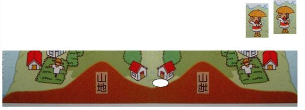 レーザー ポインタを選択して、任意の箇所をハイライト表示しながら風が通り抜ける様子を示す