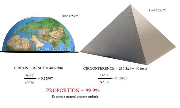 Th ories pyramide de kh ops pi phi quadrature for Architecte de pyramide