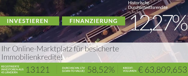 EstateGuru, Kennzahlen, EstateGuru Immobilien-Crowdinvesting, Update, freaky finance, alternative Investments, Crowdinvesting