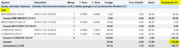 freaky finance, Optionshandel, Options-Trades November