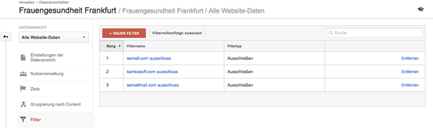 Übersichtsseite über alle gesetzten Filter in Google Analytics mit semalt.com, semaltmail.com und kambasoft.com