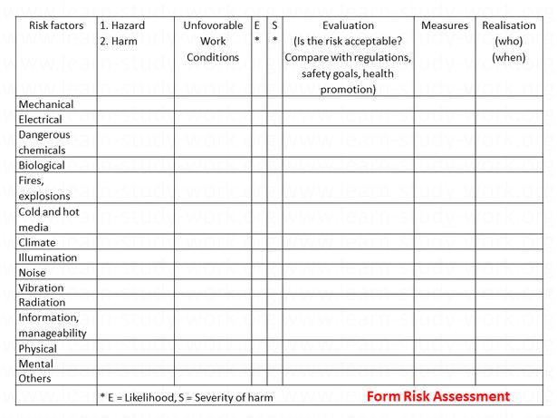 Form risk assessment - learn-study-work.org