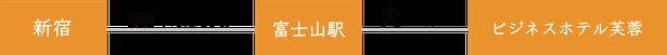 交通アクセス_バスでお越しの場合_新宿 新宿からバス1時間50分で富士山駅 富士山駅から徒歩3分でビジネスホテル芙蓉
