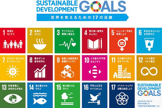 SDGs(2015年に採択された国連の17の目標「持続可能な開発目標」)
