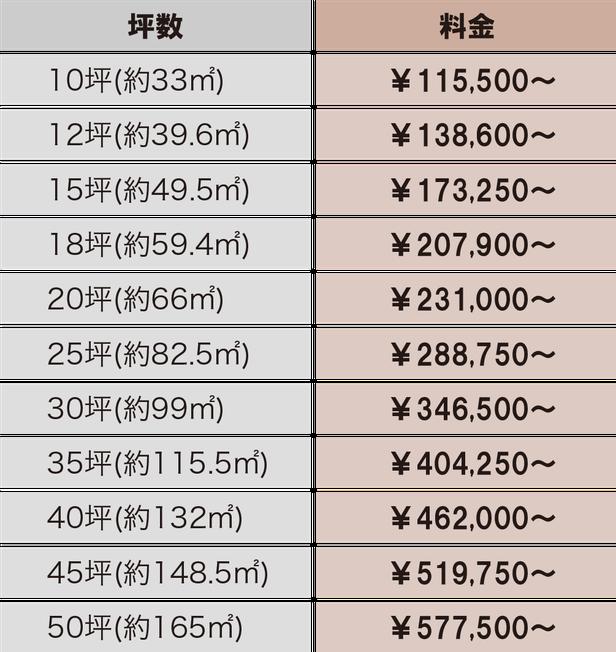ナノゾーンコート 価格表 坪数