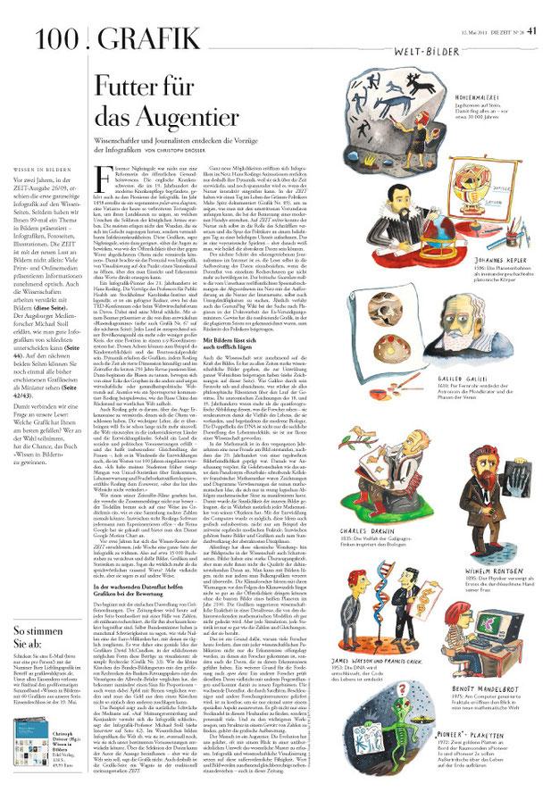 """""""Futter für das Augentier."""" Illustration von Niels Schröder für """"Die Zeit"""". Es geht um die Geschichte der Illustration in der Wissenschaftsgeschichte."""