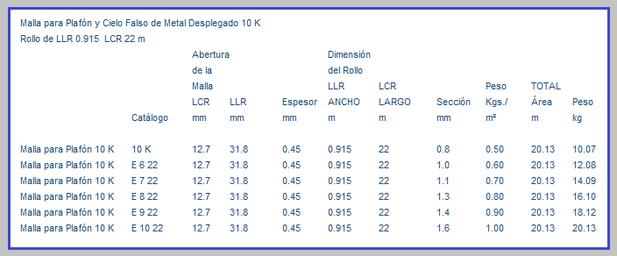 MALLA PARA PLAFON Y CIELO FALSO K 10 (METAL DESPLEGADO) TABLA DE ESPECIFICACIONES