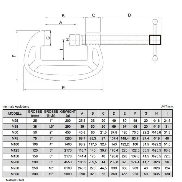 CAD und Masstabelle C-Schraubzwinge mit normaler Ausladung