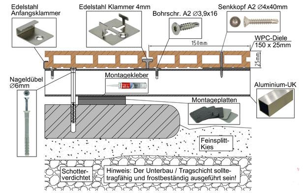 Bambus BPC Dielen WPC Terrassendielen Unterkonstruktion Alu Montage Verlegeanleitung WPC POOLTERRASSE