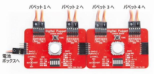 2連結したデジタルパペットのコントローラの写真