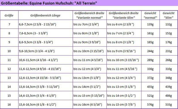 Größentabelle: Equine Fusion Active Jogging Hufschuh