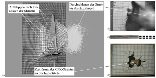 Eisschlag: Vergleich zwischen Simulation und Experiment (Variante B - ohne Ringgeflecht): a) Simulation, b) Experiment, c) Aufbau Variante B, d) Prüfling nach Versuch