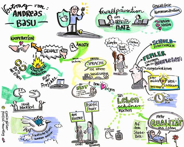 Graphic Recording zum Thema Gewaltfreie Kommunikation