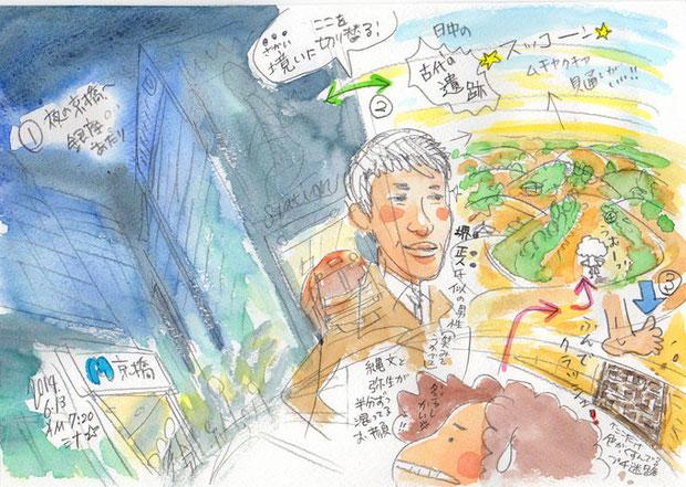 夢スケッチ:京橋から〜古代遺跡へ