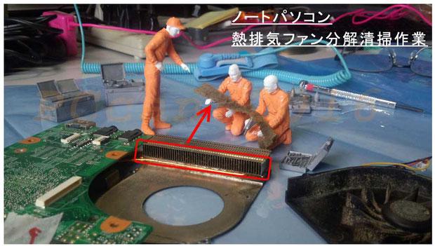 新宿での「ノートパソコン 熱排気ファン分解清掃作業」