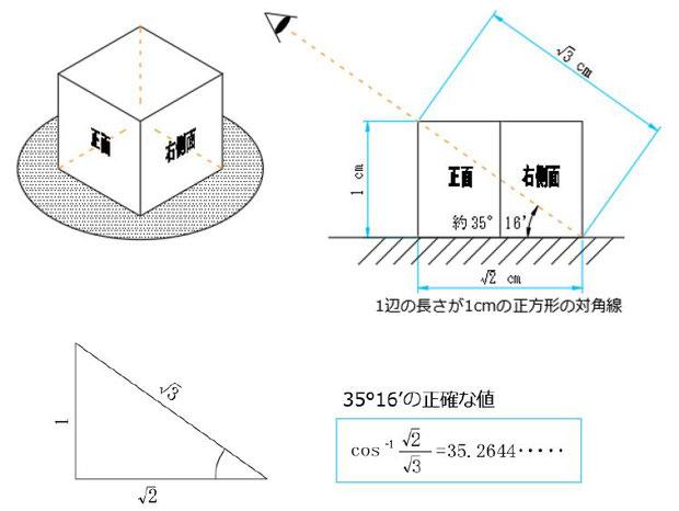 CADCIL テクニカルイラストレーション 3D空間