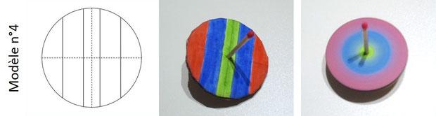 Mélange de couleurs avec une toupie
