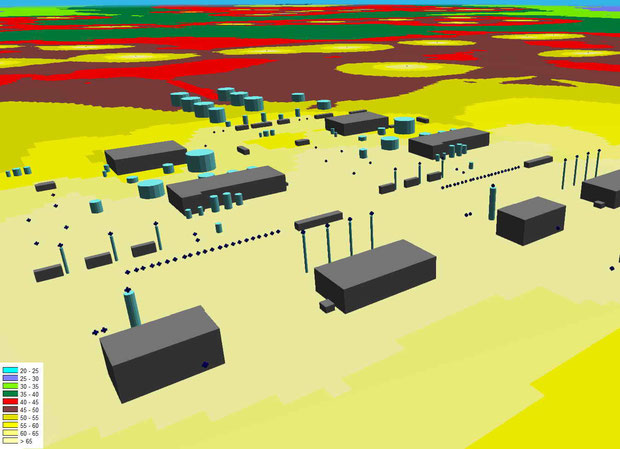 Industrial Facility Noise Model