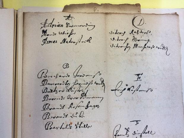 Alphabetische Auflistung von Gasthäusern  und Broyhanzapfern aus dem 16. Jahrhundert (Stadtarchiv Hannover: 1.AA.2.01 Nr. 4168)