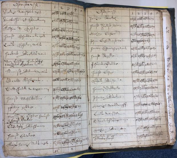 Register der hannoverschen Brauer aus dem Jahr 1647 und 1648 (Stadtarchiv Hannover: 1.AA.2.01 Nr. 4150)