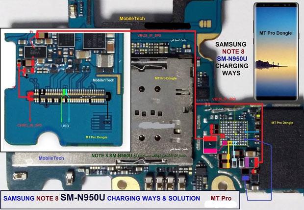 Samsung Galaxy Note 8 Charging Problem - Free Manuals