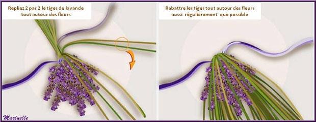 Pliage des tiges de lavande autour des feuilles en préparation d'un fuseau