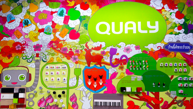 Qualy dfp design