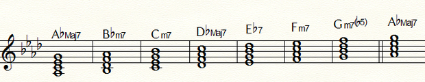 ダイアトニックコードAbMajor:五線
