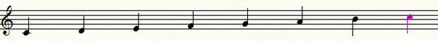 ダイアトニック、ペンタトニック、クロマチック各音階