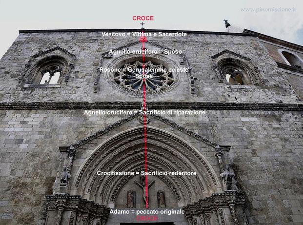 Cattedrale di Larino significato simbolico della facciata