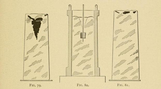 Anti-Piping-Thermit: Einbringen von Thermit in Gießformen um Lunker zu vermeiden