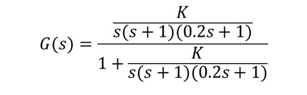 図3 伝達関数