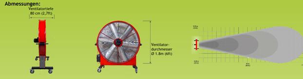 Ventilator Abmessung